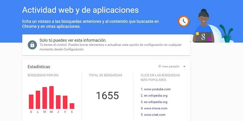 webHistory