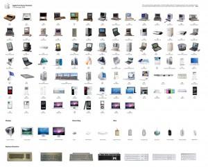 Todos los productos de la empresa, reconocidos o no, en una sola imagen.