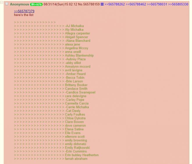 La captura de la filtración original donde se listaban las celebridades afectadas.
