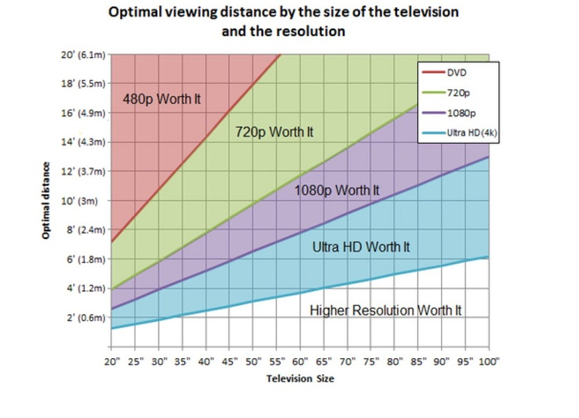 pantalla de televisión