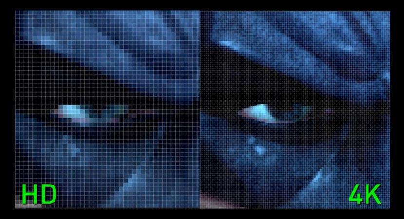 resolución de pantallas