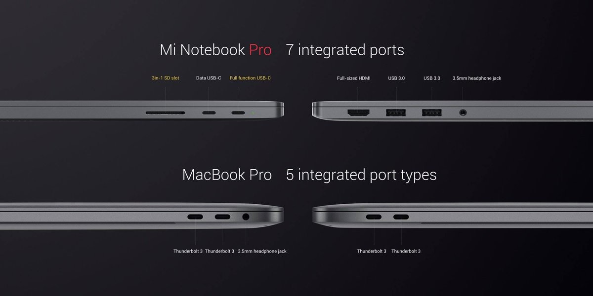 comparaciones entre MacBook Pro y la laptop de Xiaomi