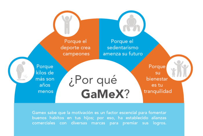 Gamex - obesidad